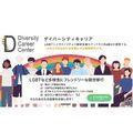 LGBTの若者がありのままで10年後を迎えるための活動を実施